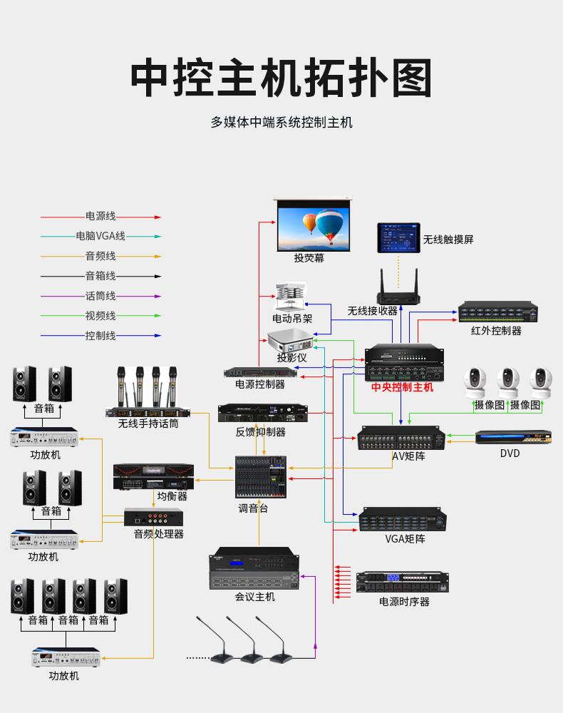 多媒体会议拓扑图.jpg